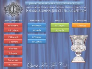 2016-ABA-NCJC-Results